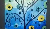 Tree---Family